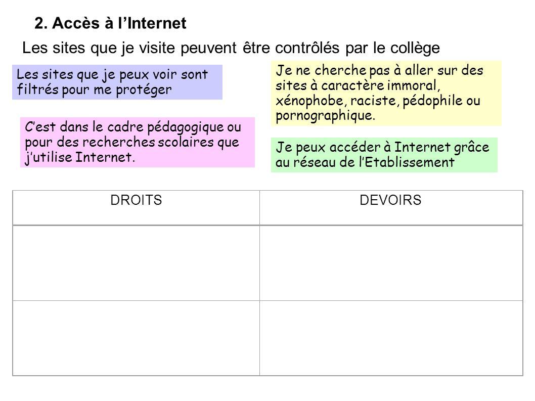 Les sites que je visite peuvent être contrôlés par le collège DROITSDEVOIRS Je peux accéder à Internet grâce au réseau de lEtablissement Les sites que