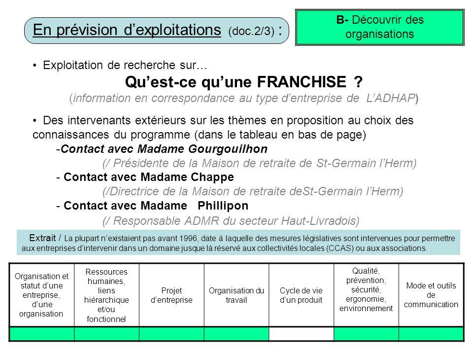 En prévision dexploitations (doc.2/3) : Exploitation de recherche sur… Quest-ce quune FRANCHISE ? (information en correspondance au type dentreprise d