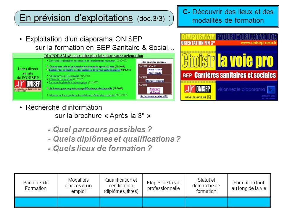 En prévision dexploitations (doc.3/3) : Exploitation dun diaporama ONISEP sur la formation en BEP Sanitaire & Social… Recherche dinformation sur la br