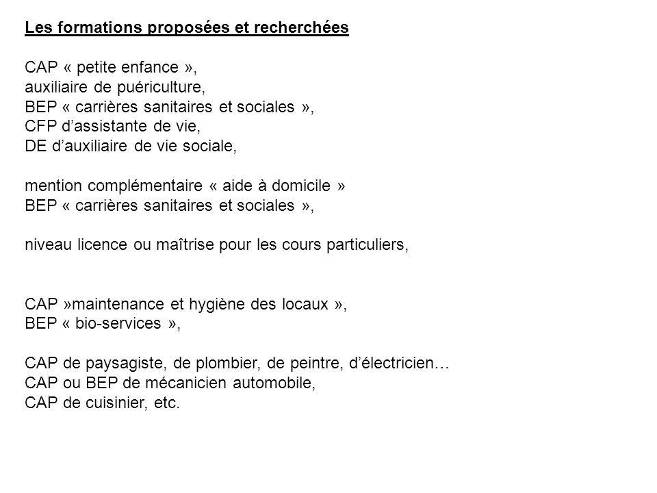 Les formations proposées et recherchées CAP « petite enfance », auxiliaire de puériculture, BEP « carrières sanitaires et sociales », CFP dassistante
