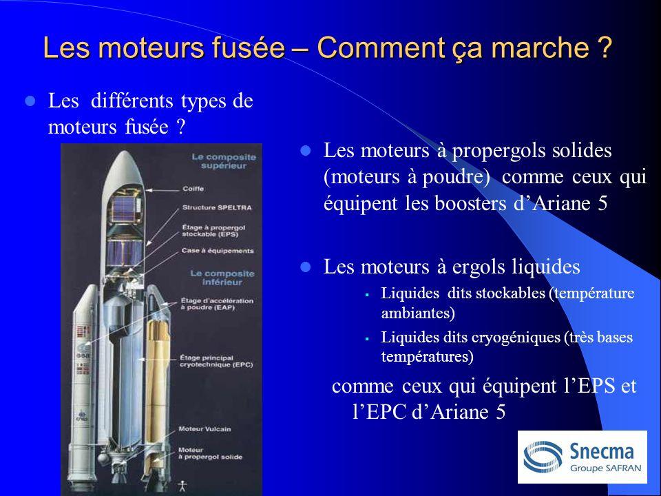 Les moteurs fusée – Comment ça marche . Les différents types de moteurs fusée .
