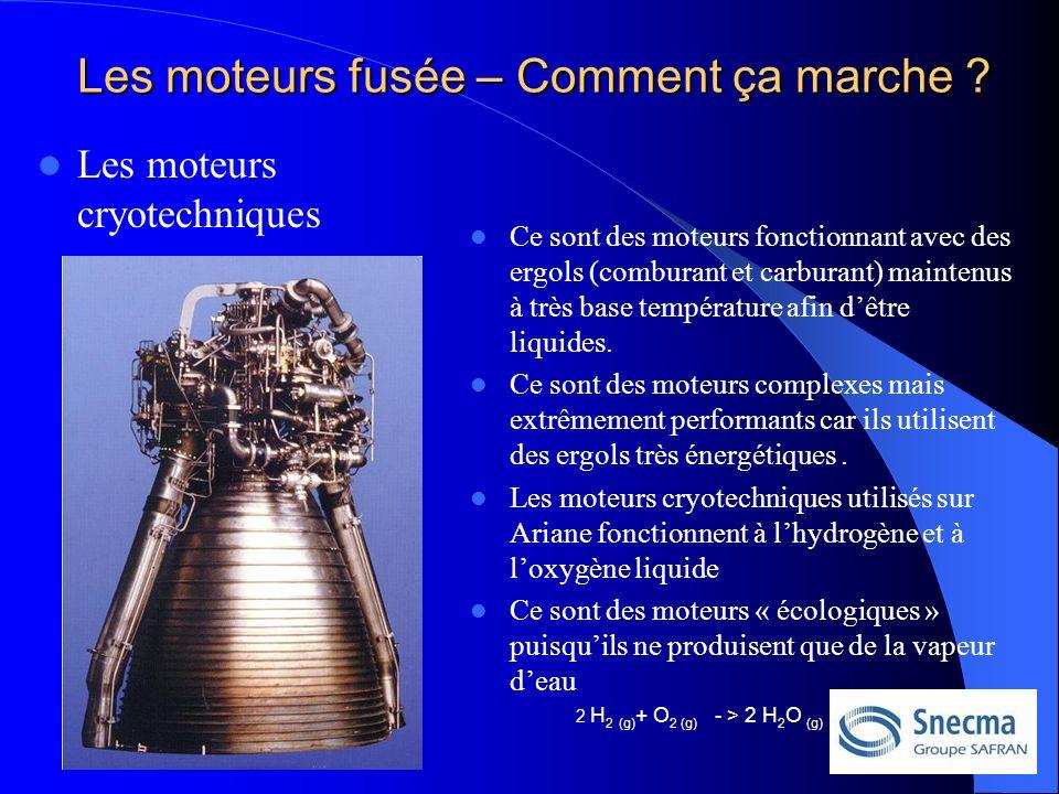 Les moteurs fusée – Comment ça marche .