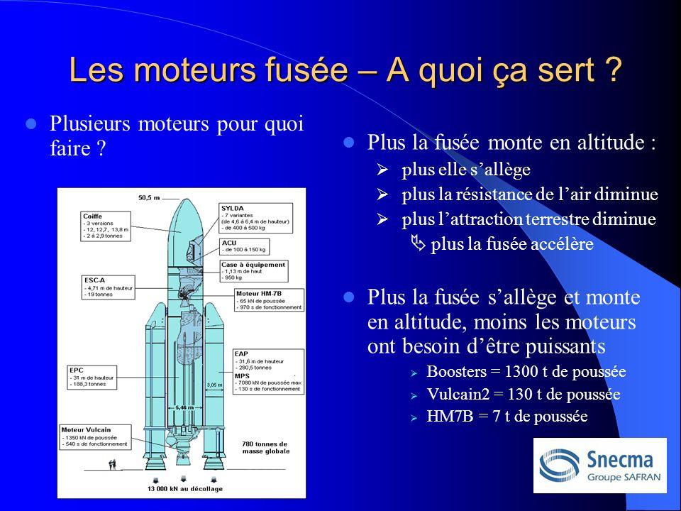 Les moteurs fusée – A quoi ça sert . Plusieurs moteurs pour quoi faire .