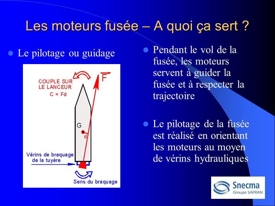 Les moteurs fusée – A quoi ça sert .