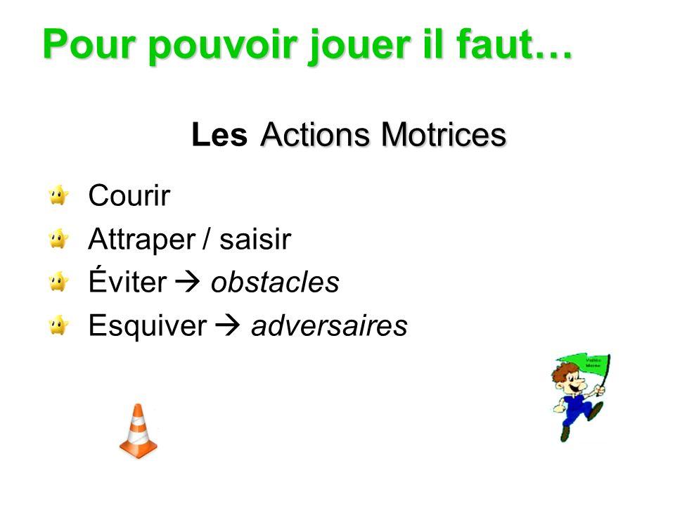 Actions Motrices Les Actions Motrices Courir Attraper / saisir Éviter obstacles Esquiver adversaires Pour pouvoir jouer il faut…