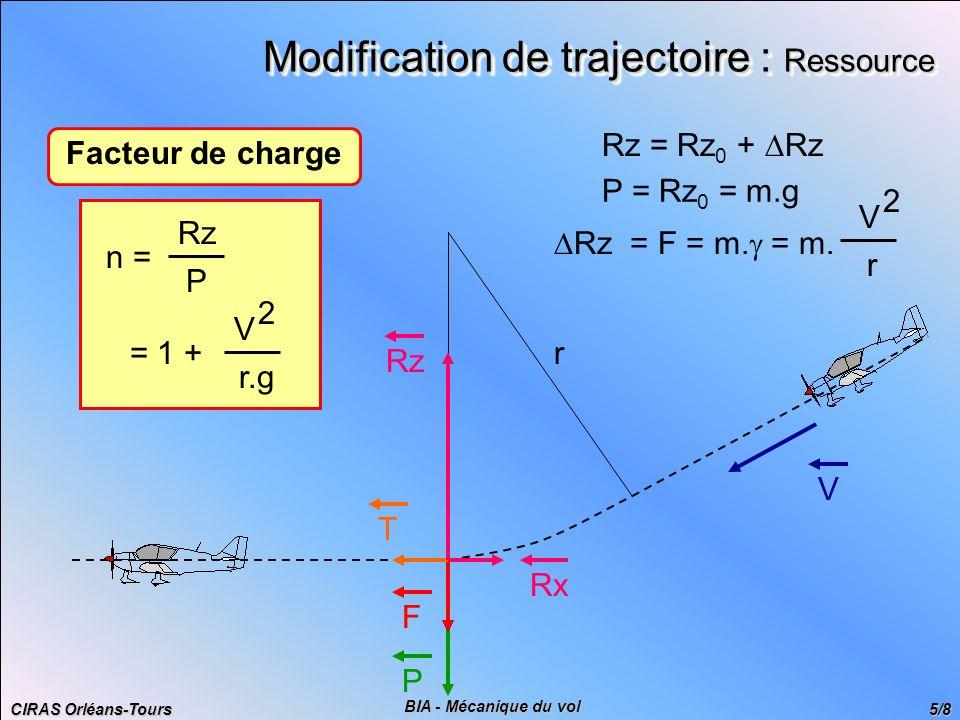 CIRAS Orléans-Tours 6/8 BIA - Mécanique du vol Modification de trajectoire : Virage Facteur de charge Rz Rz.