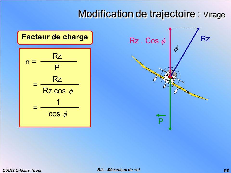 CIRAS Orléans-Tours 7/8 BIA - Mécanique du vol Influence de n sur la vitesse de décrochage n = P Rz Rz 0 Rz = =.S.V.Cz 1 2 2.S.V 0.Cz 1 2 2 V = V 0.