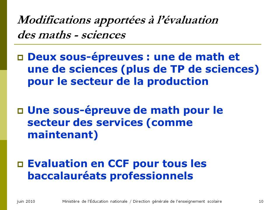 juin 2010Ministère de l'Éducation nationale / Direction générale de l'enseignement scolaire10 Modifications apportées à lévaluation des maths - scienc