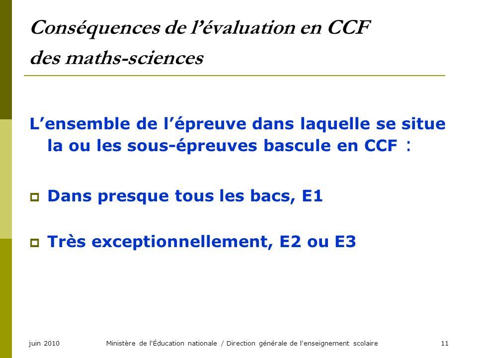 juin 2010Ministère de l'Éducation nationale / Direction générale de l'enseignement scolaire11 Conséquences de lévaluation en CCF des maths-sciences Le