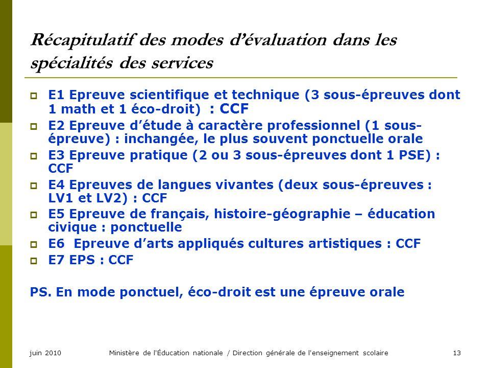 juin 2010Ministère de l'Éducation nationale / Direction générale de l'enseignement scolaire13 Récapitulatif des modes dévaluation dans les spécialités