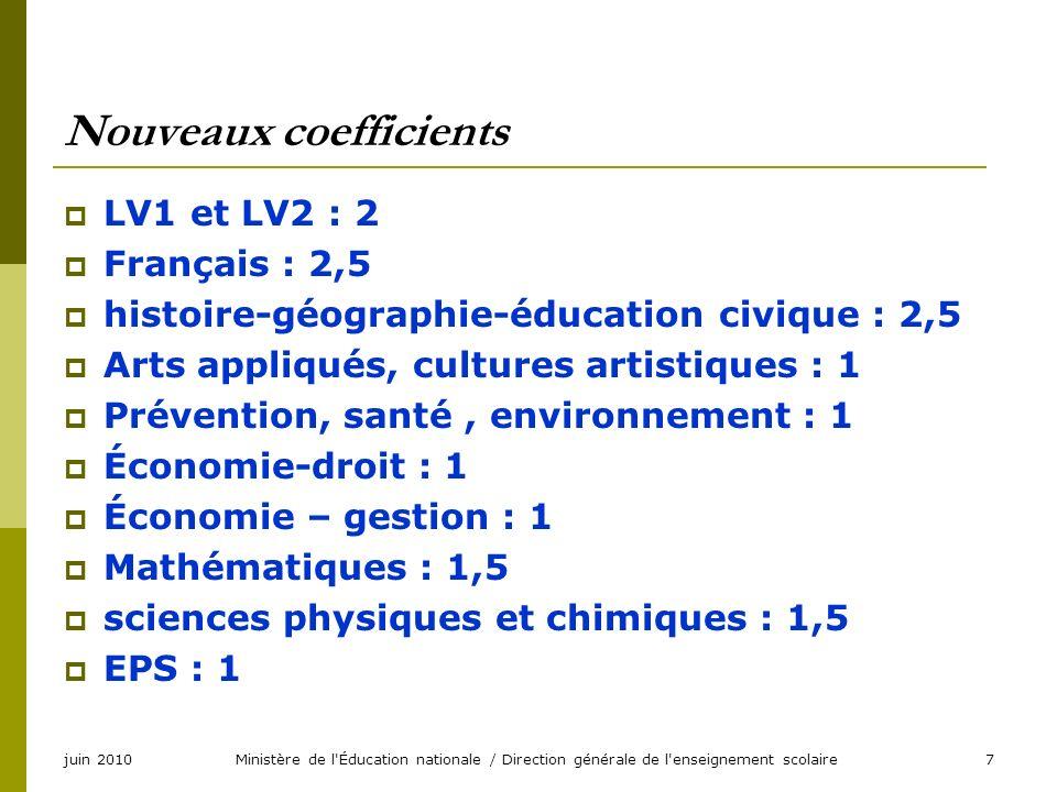 juin 2010Ministère de l'Éducation nationale / Direction générale de l'enseignement scolaire7 Nouveaux coefficients LV1 et LV2 : 2 Français : 2,5 histo