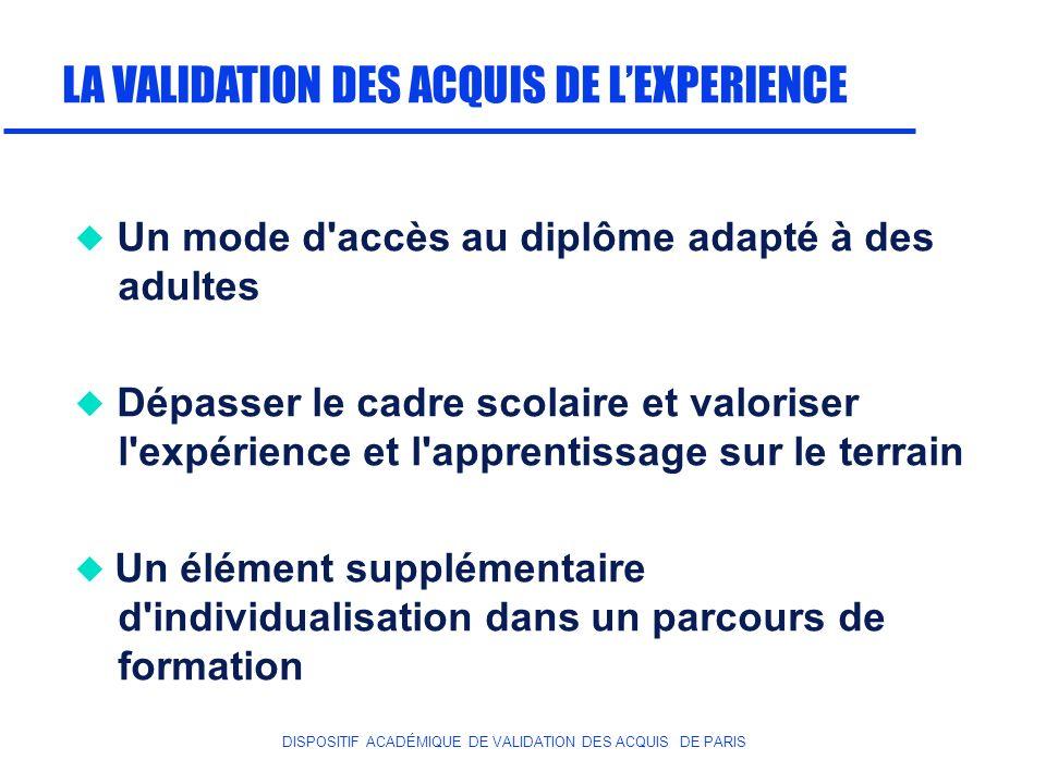 DISPOSITIF ACADÉMIQUE DE VALIDATION DES ACQUIS DE PARIS LA VALIDATION DES ACQUIS DE LEXPERIENCE Un mode d'accès au diplôme adapté à des adultes Dépass