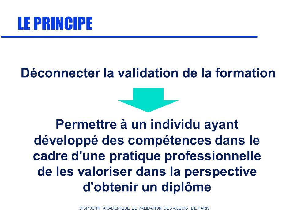 DISPOSITIF ACADÉMIQUE DE VALIDATION DES ACQUIS DE PARIS LE PRINCIPE Déconnecter la validation de la formation Permettre à un individu ayant développé
