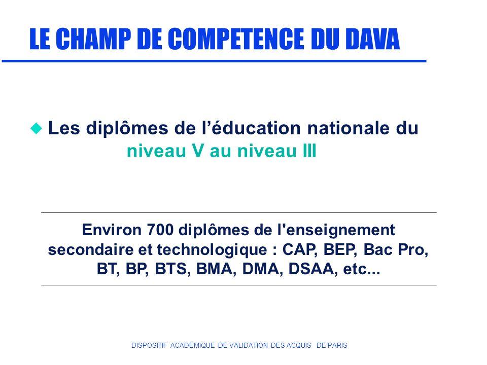 DISPOSITIF ACADÉMIQUE DE VALIDATION DES ACQUIS DE PARIS LE CHAMP DE COMPETENCE DU DAVA Environ 700 diplômes de l'enseignement secondaire et technologi