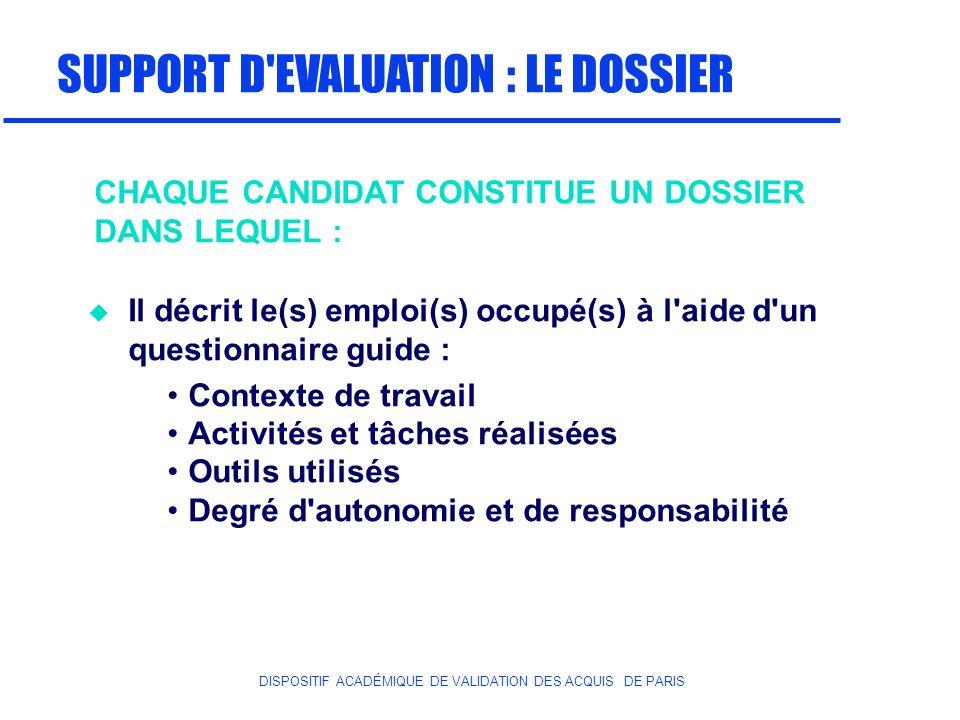 DISPOSITIF ACADÉMIQUE DE VALIDATION DES ACQUIS DE PARIS SUPPORT D'EVALUATION : LE DOSSIER CHAQUE CANDIDAT CONSTITUE UN DOSSIER DANS LEQUEL : Il décrit