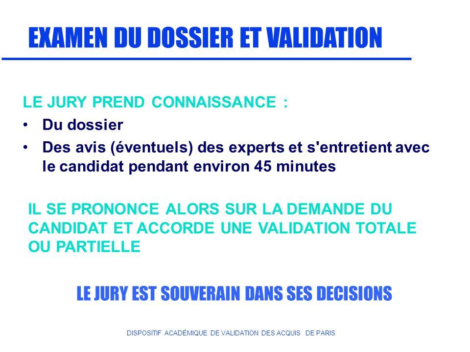 DISPOSITIF ACADÉMIQUE DE VALIDATION DES ACQUIS DE PARIS EXAMEN DU DOSSIER ET VALIDATION LE JURY PREND CONNAISSANCE : Du dossier Des avis (éventuels) d