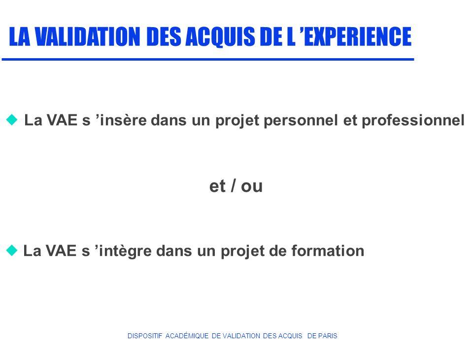 DISPOSITIF ACADÉMIQUE DE VALIDATION DES ACQUIS DE PARIS LA VALIDATION DES ACQUIS DE L EXPERIENCE La VAE s insère dans un projet personnel et professio
