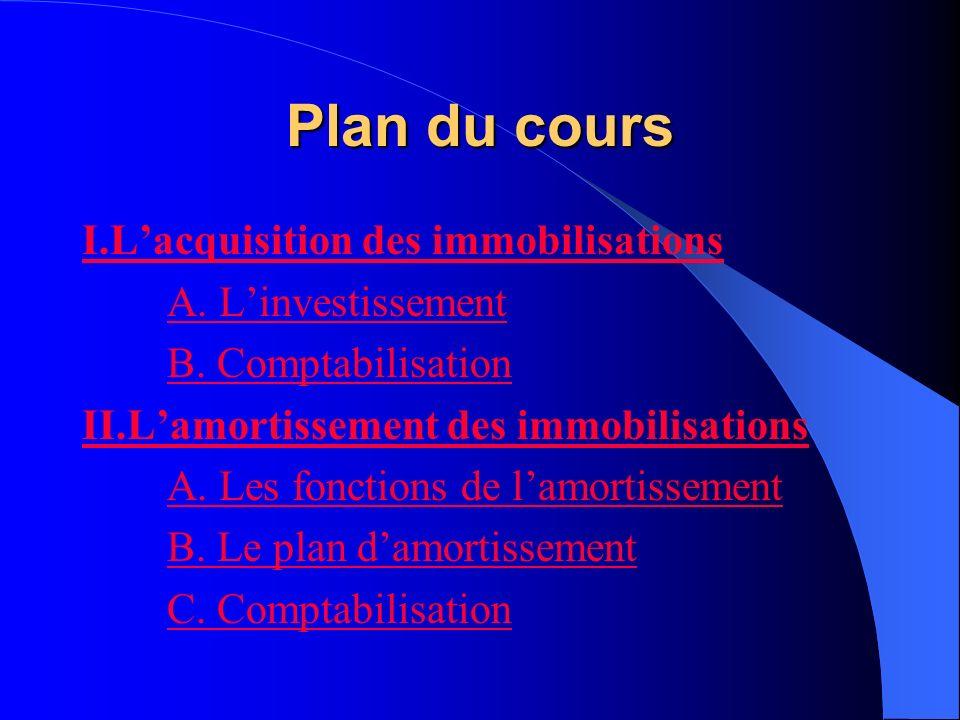 Plan du cours I.Lacquisition des immobilisations A. Linvestissement B. Comptabilisation II.Lamortissement des immobilisations A. Les fonctions de lamo