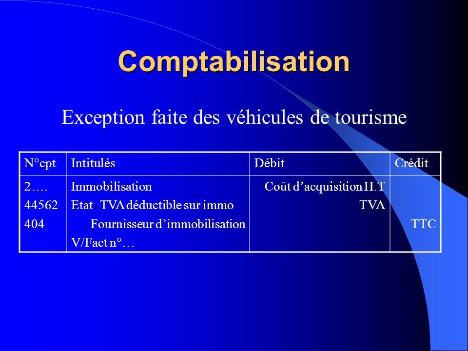 Comptabilisation Exception faite des véhicules de tourisme N°cptIntitulésDébitCrédit 2…. 44562 404 Immobilisation Etat–TVA déductible sur immo Fournis