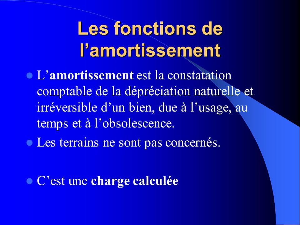 Les fonctions de lamortissement Lamortissement est la constatation comptable de la dépréciation naturelle et irréversible dun bien, due à lusage, au t