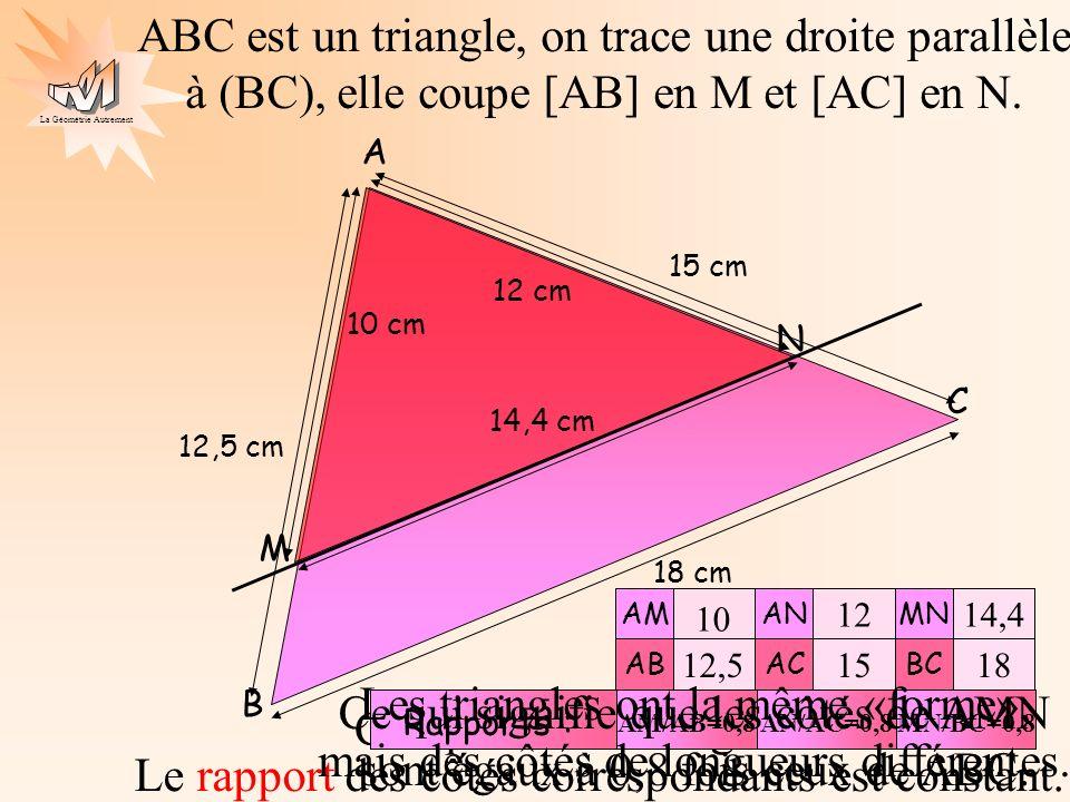 La Géométrie Autrement Propriété de Thalès Dans un triangle ABC, M est sur le segment [AB], N sur le segment [AC], si les droites (MN) et (BC) sont parallèles, alors A B C M N