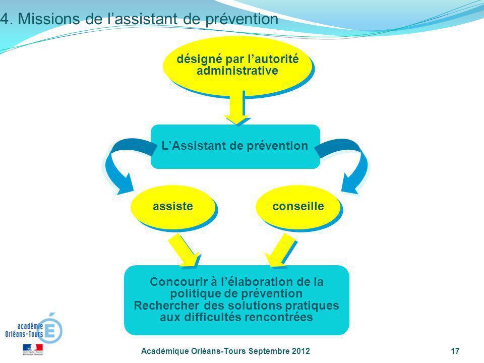 Académique Orléans-Tours Septembre 201217 désigné par lautorité administrative désigné par lautorité administrative assiste conseille LAssistant de pr