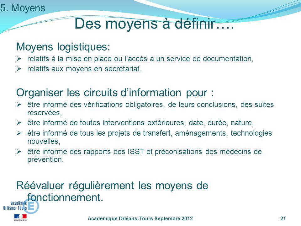 Académique Orléans-Tours Septembre 201221 Des moyens à définir…. Moyens logistiques: relatifs à la mise en place ou laccès à un service de documentati