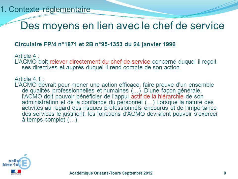 Académique Orléans-Tours Septembre 201210 Des moyens en lien avec les autres acteurs de prévention Circulaire FP/4 n°1871 et 2B n°95-1353 du 24 janvier 1996 Article 4.1 : LACMO est associé aux travaux du CHS (CHSCT D).