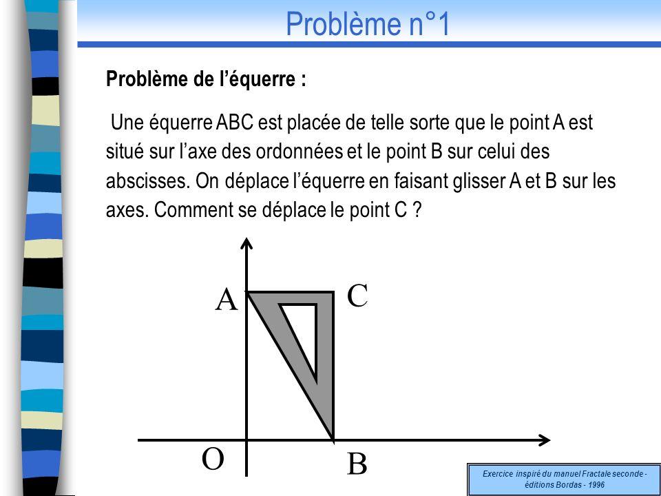Problème de léquerre : Une équerre ABC est placée de telle sorte que le point A est situé sur laxe des ordonnées et le point B sur celui des abscisses