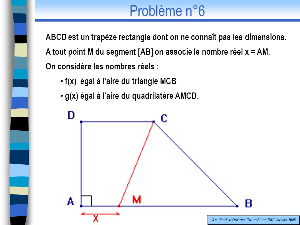 ABCD est un trapèze rectangle dont on ne connaît pas les dimensions. A tout point M du segment [AB] on associe le nombre réel x = AM. On considère les