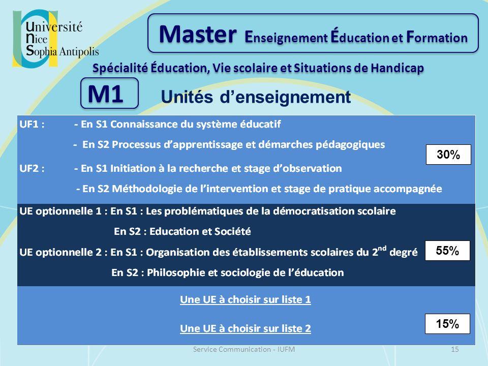 30% 55% 15% Unités denseignement Master E nseignement É ducation et F ormation Spécialité Éducation, Vie scolaire et Situations de Handicap M1 15Servi
