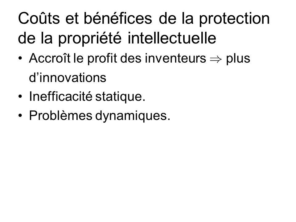 Coûts et bénéfices de la protection de la propriété intellectuelle Accroît le profit des inventeurs ) plus dinnovations Inefficacité statique. Problèm