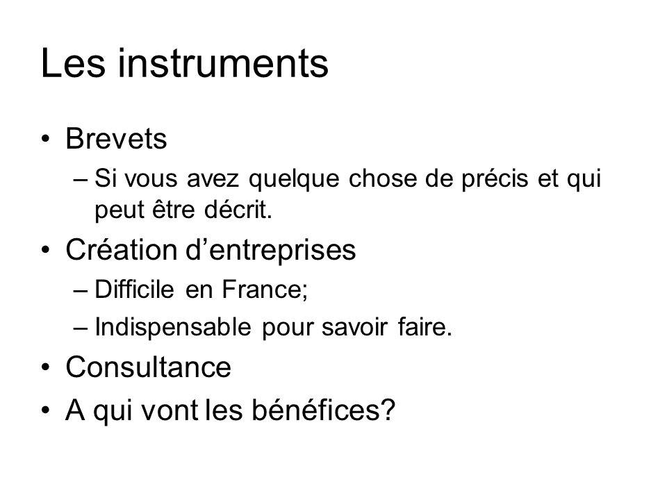 Les instruments Brevets –Si vous avez quelque chose de précis et qui peut être décrit. Création dentreprises –Difficile en France; –Indispensable pour