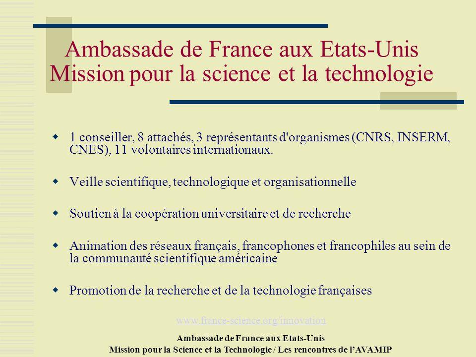 Ambassade de France aux Etats-Unis Mission pour la Science et la Technologie / Les rencontres de lAVAMIP Ambassade de France aux Etats-Unis Mission pour la science et la technologie 1 conseiller, 8 attachés, 3 représentants d organismes (CNRS, INSERM, CNES), 11 volontaires internationaux.