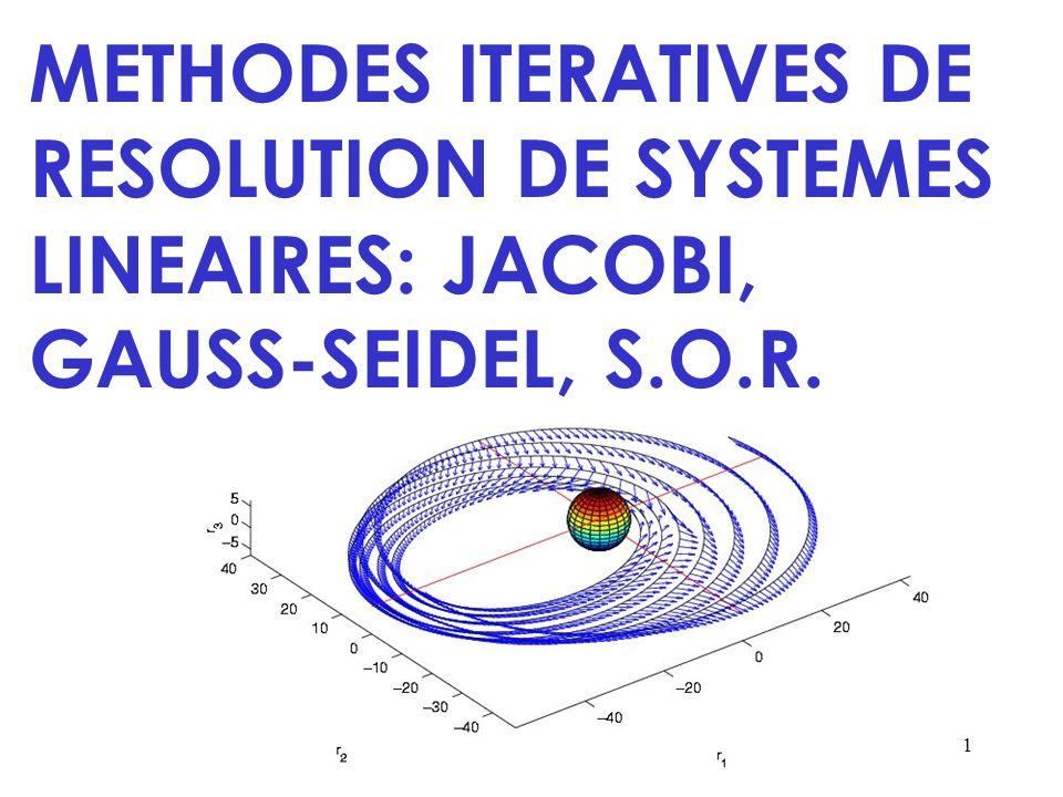 32 I-6 Splitting de matrices Nous allons voir que les méthodes de Jacobi,Gauss-Seidel et S.O.R.