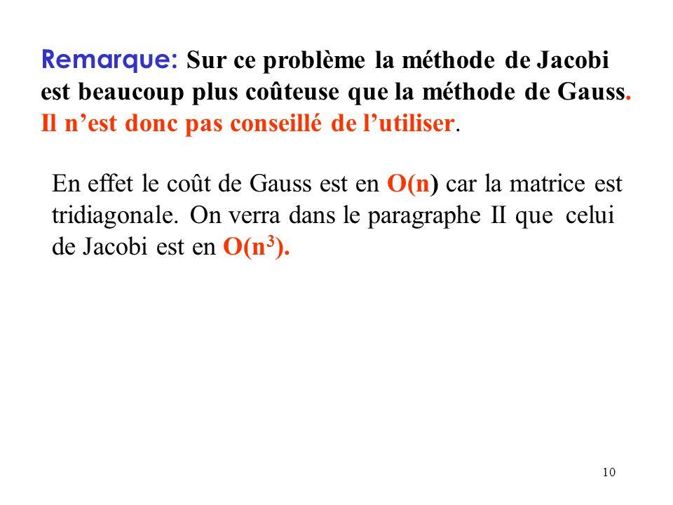 10 Remarque: Sur ce problème la méthode de Jacobi est beaucoup plus coûteuse que la méthode de Gauss. Il nest donc pas conseillé de lutiliser. En effe
