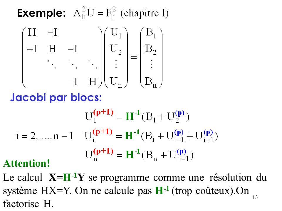 13 Exemple: Jacobi par blocs: Attention! Le calcul X=H -1 Y se programme comme une résolution du système HX=Y. On ne calcule pas H -1 (trop coûteux).O