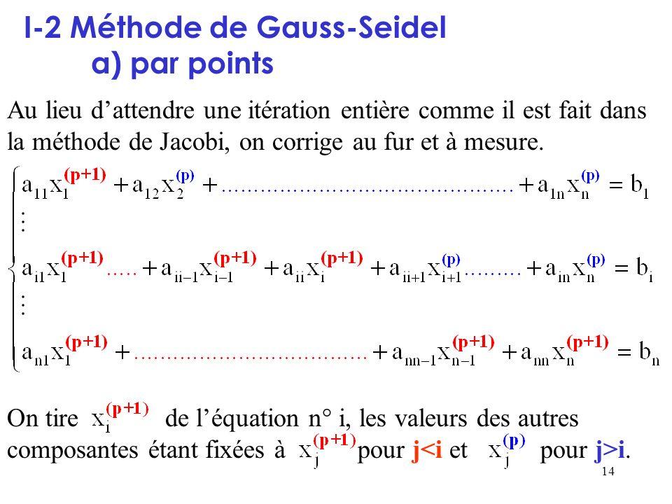 14 I-2 Méthode de Gauss-Seidel a) par points Au lieu dattendre une itération entière comme il est fait dans la méthode de Jacobi, on corrige au fur et