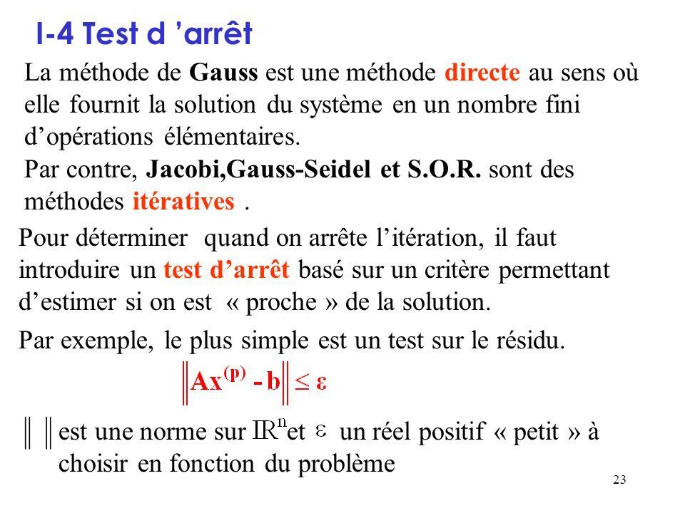 23 I-4 Test d arrêt La méthode de Gauss est une méthode directe au sens où elle fournit la solution du système en un nombre fini dopérations élémentai