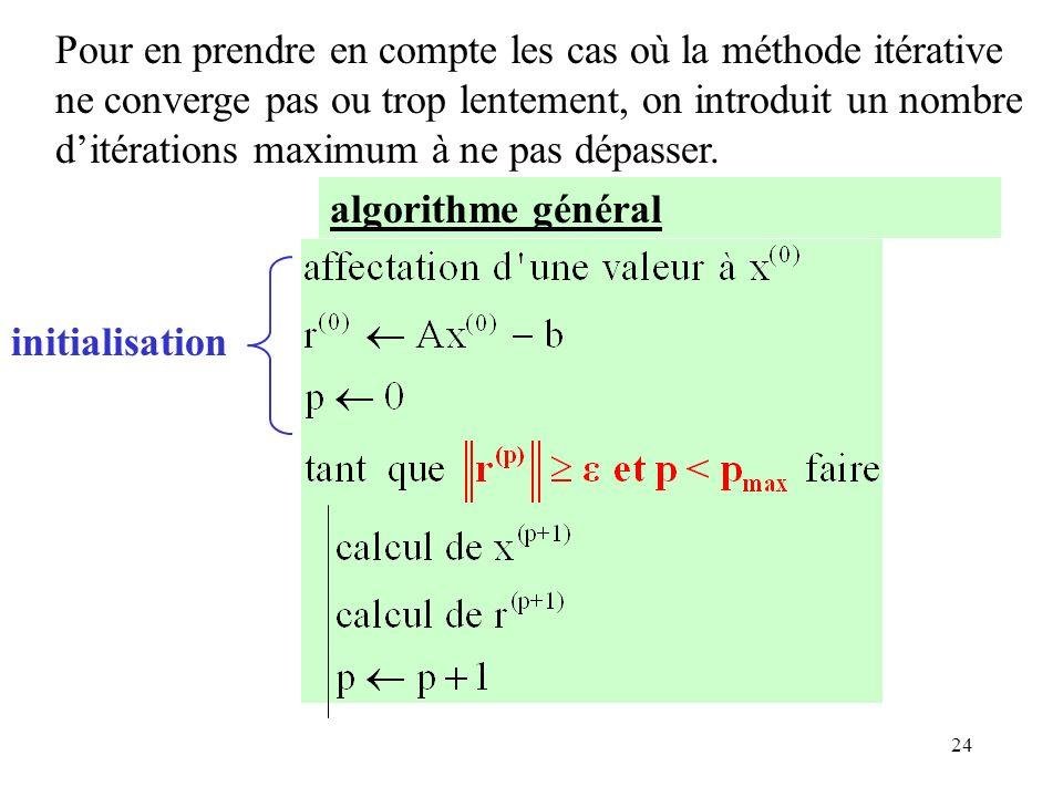 24 Pour en prendre en compte les cas où la méthode itérative ne converge pas ou trop lentement, on introduit un nombre ditérations maximum à ne pas dé