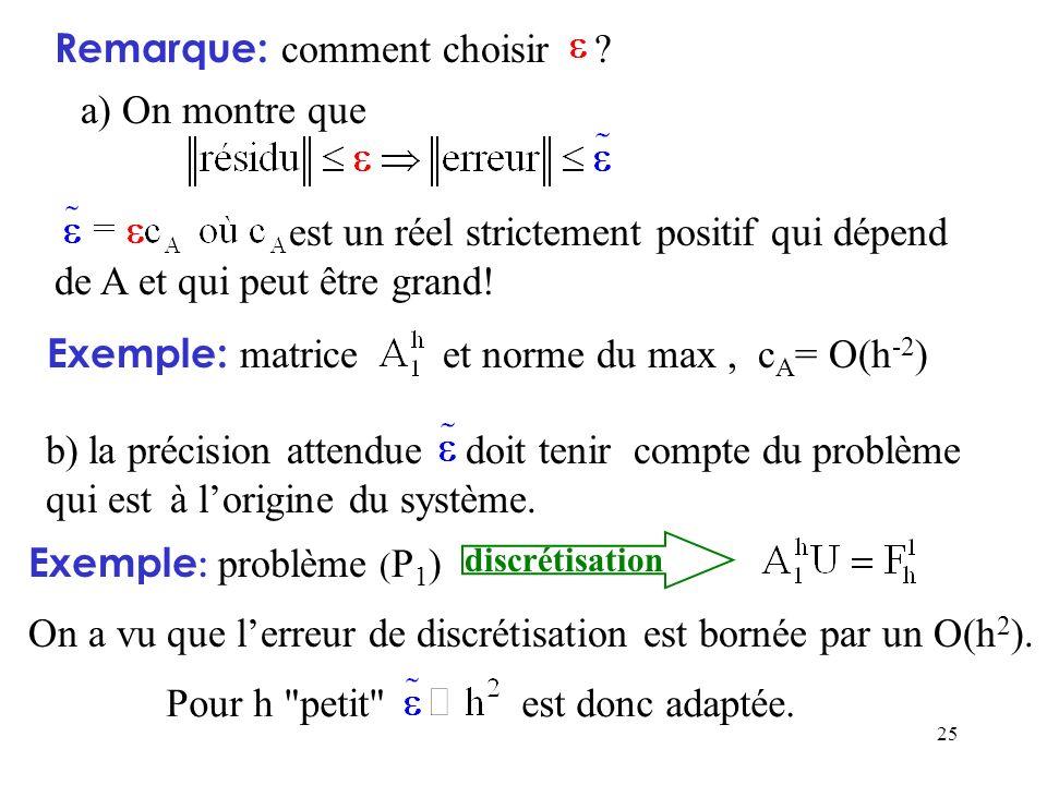 25 b) la précision attendue doit tenir compte du problème qui est à lorigine du système. Remarque: comment choisir ? a) On montre que est un réel stri
