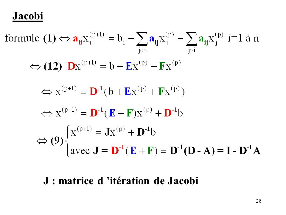 28 Jacobi J : matrice d itération de Jacobi