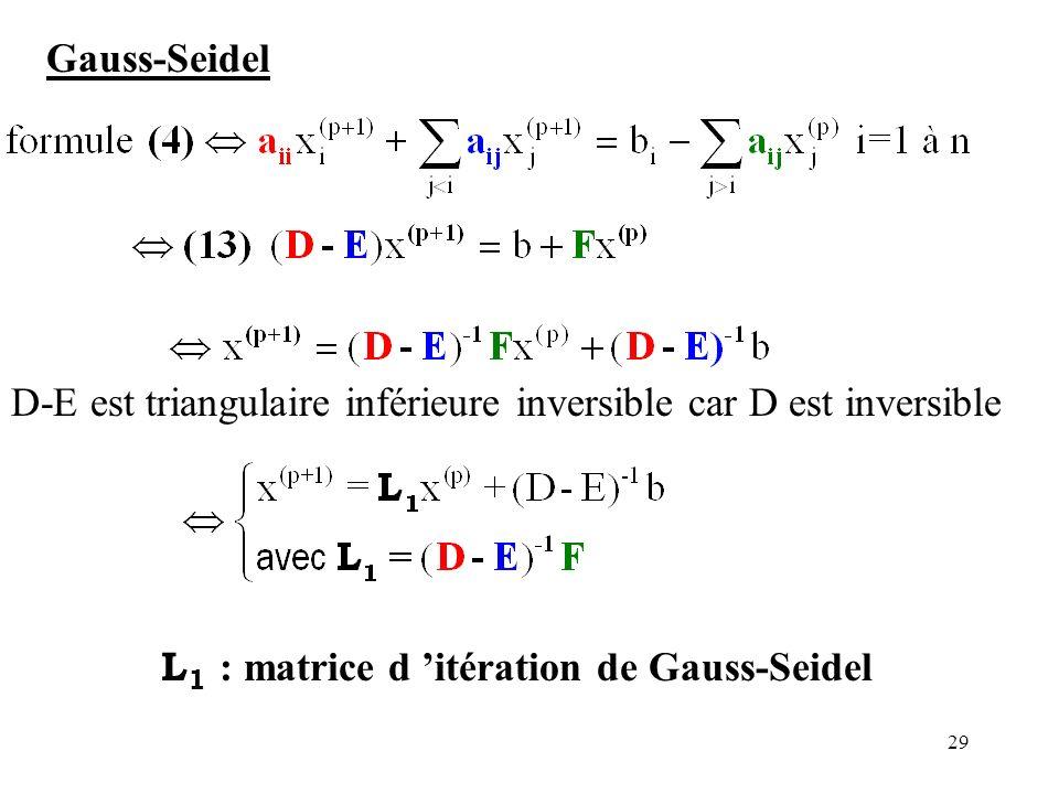 29 Gauss-Seidel L 1 : matrice d itération de Gauss-Seidel D-E est triangulaire inférieure inversible car D est inversible