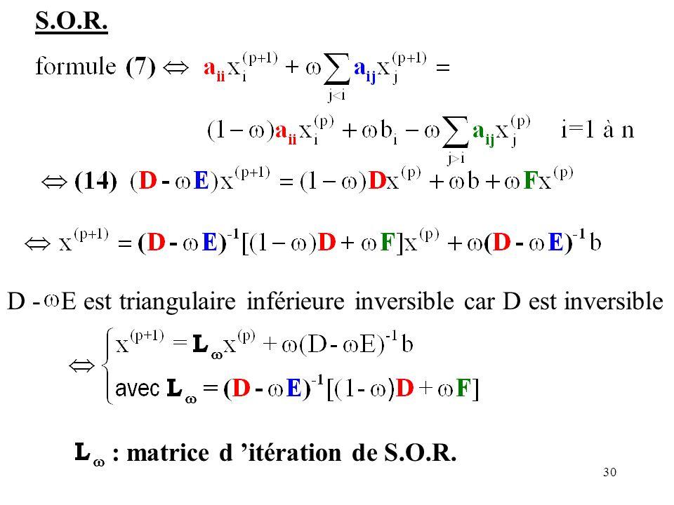 30 S.O.R. D - E est triangulaire inférieure inversible car D est inversible : matrice d itération de S.O.R.