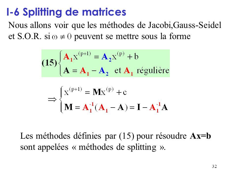 32 I-6 Splitting de matrices Nous allons voir que les méthodes de Jacobi,Gauss-Seidel et S.O.R. si peuvent se mettre sous la forme Les méthodes défini