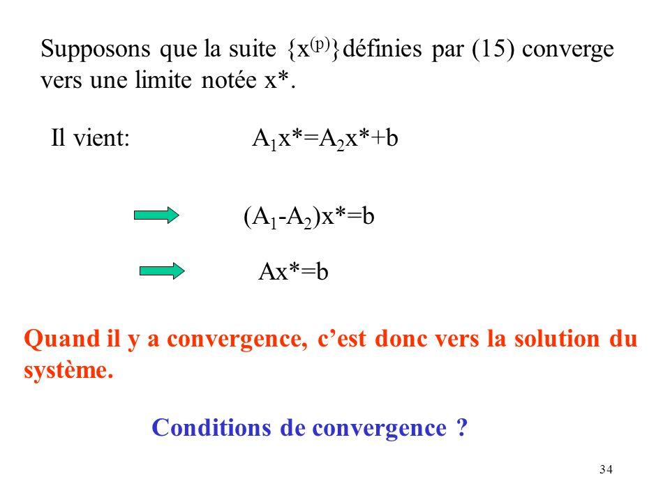 34 Supposons que la suite {x (p) }définies par (15) converge vers une limite notée x*. Il vient: A 1 x*=A 2 x*+b (A 1 -A 2 )x*=b Ax*=b Quand il y a co