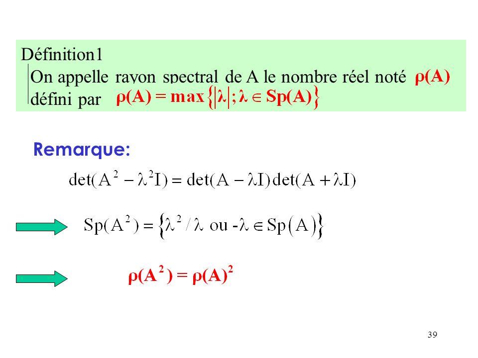 39 Définition1 On appelle rayon spectral de A le nombre réel noté défini par Remarque: