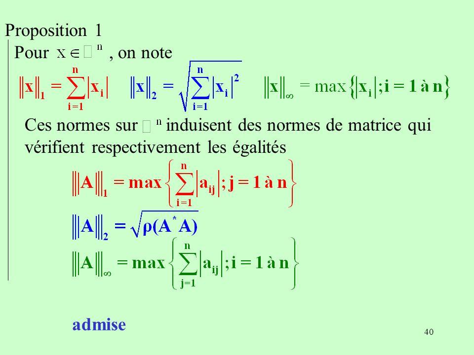 40 Ces normes sur induisent des normes de matrice qui vérifient respectivement les égalités Proposition 1 Pour, on note admise
