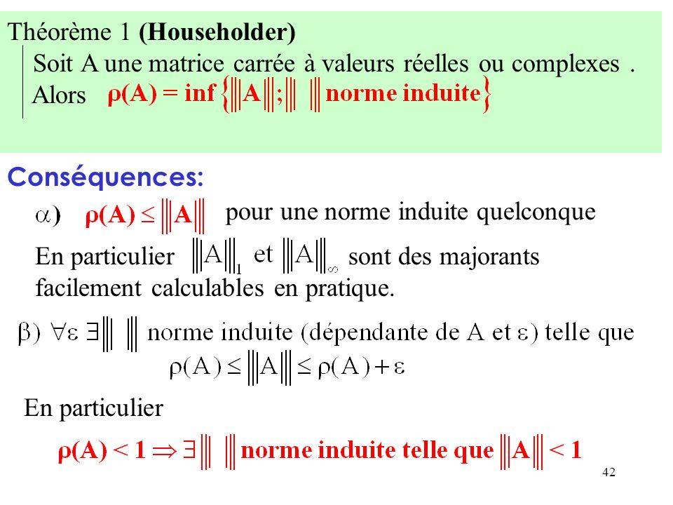 42 Théorème 1 (Householder) Soit A une matrice carrée à valeurs réelles ou complexes. Alors Conséquences: pour une norme induite quelconque En particu