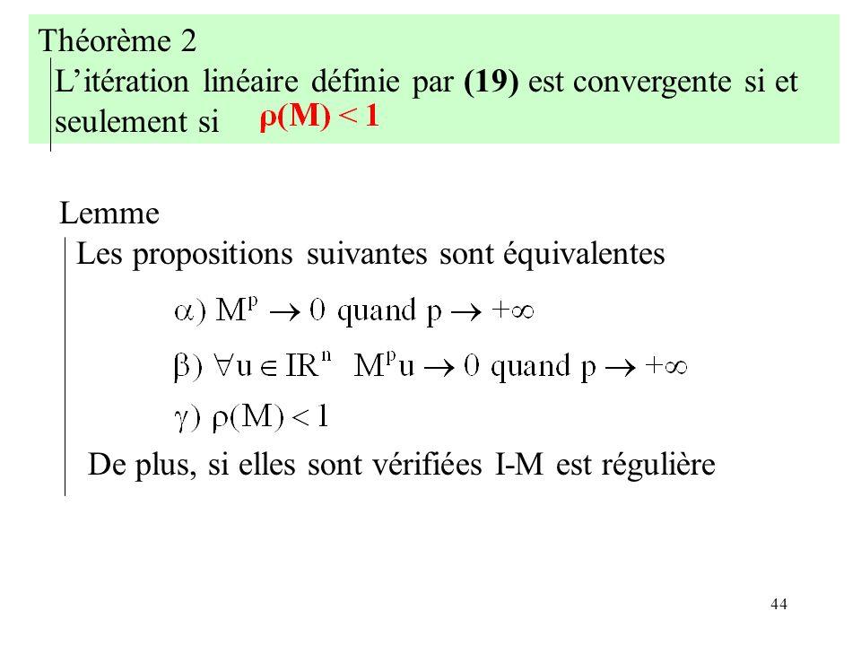 44 Théorème 2 Litération linéaire définie par (19) est convergente si et seulement si Lemme Les propositions suivantes sont équivalentes De plus, si e